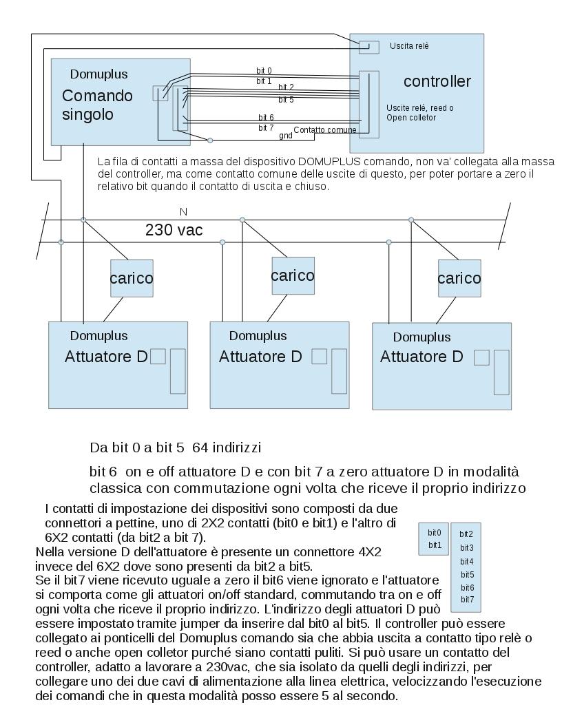 Schema Elettrico Domotica : Esempi di installazione relè e domotica powerline